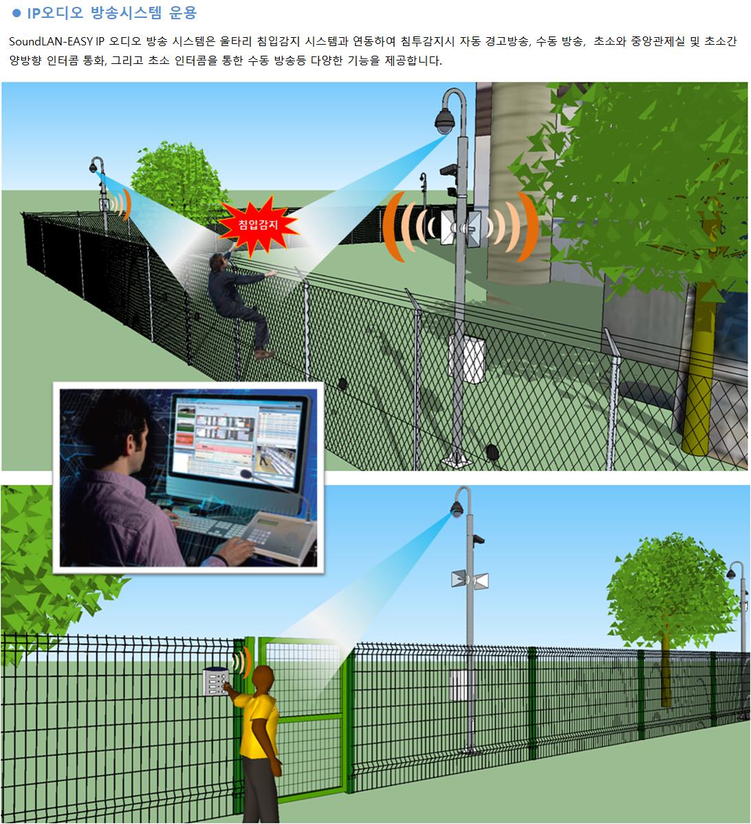울타리경고방송시스템.png
